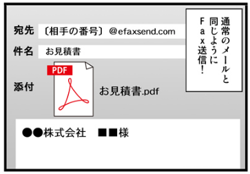 eFaxではメールFAX機能がある